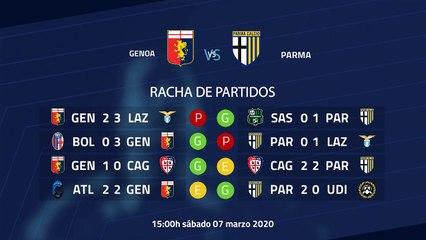 Previa partido entre Genoa y Parma Jornada 27 Serie A