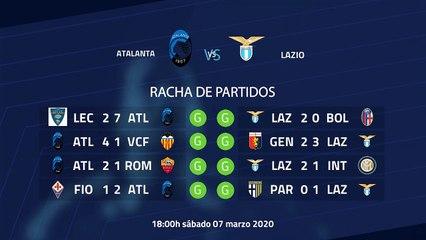 Previa partido entre Atalanta y Lazio Jornada 27 Serie A