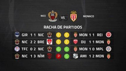 Previa partido entre Nice y Monaco Jornada 28 Ligue 1
