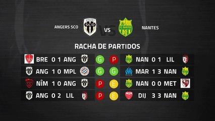 Previa partido entre Angers SCO y Nantes Jornada 28 Ligue 1