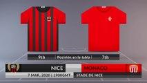 Match Preview: Nice vs Monaco on 07/03/2020