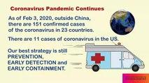 CORONAVIRUS PANDEMIC CONTINUES
