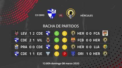 Previa partido entre CD Ebro y Hércules Jornada 28 Segunda División B