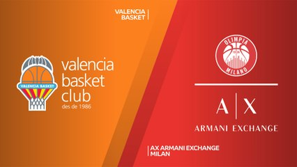 EuroLeague 2019-20 Highlights Regular Season Round 28 video: Valencia 81-83 Milan