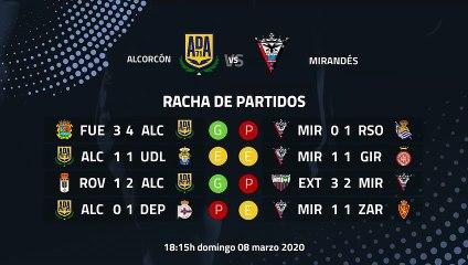 Previa partido entre Alcorcón y Mirandés Jornada 31 Segunda División
