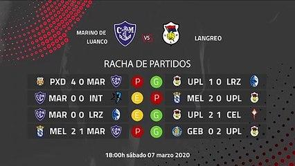 Previa partido entre Marino de Luanco y Langreo Jornada 28 Segunda División B