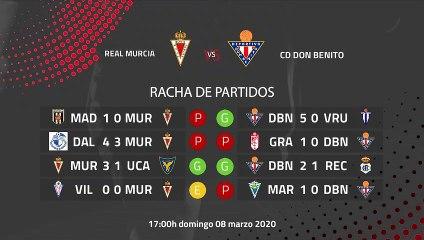 Previa partido entre Real Murcia y CD Don Benito Jornada 28 Segunda División B