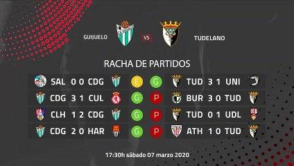 Previa partido entre Guijuelo y Tudelano Jornada 28 Segunda División B