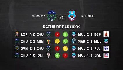Previa partido entre ED Churra y Muleño CF Jornada 28 Tercera División