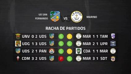 Previa partido entre UD San Fernando y Marino Jornada 28 Tercera División
