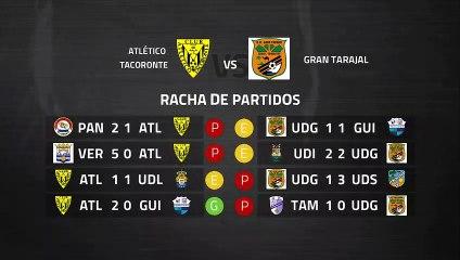 Previa partido entre Atlético Tacoronte y Gran Tarajal Jornada 28 Tercera División