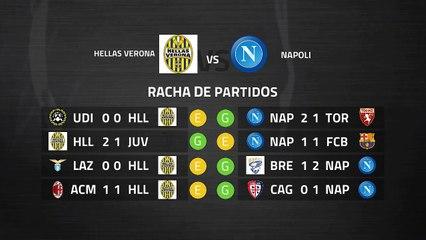 Previa partido entre Hellas Verona y Napoli Jornada 27 Serie A