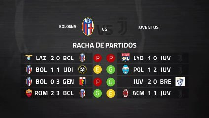 Previa partido entre Bologna y Juventus Jornada 27 Serie A