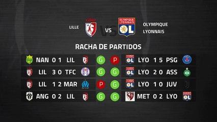 Previa partido entre Lille y Olympique Lyonnais Jornada 28 Ligue 1