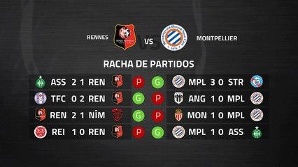 Previa partido entre Rennes y Montpellier Jornada 28 Ligue 1