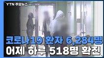 """""""코로나19 환자 6,284명...어제 하루 518명 신규 확진"""" / YTN"""