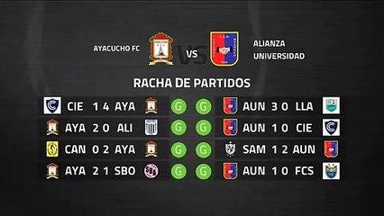 Previa partido entre Ayacucho FC y Alianza Universidad Jornada 6 Perú - Liga 1 Apertura