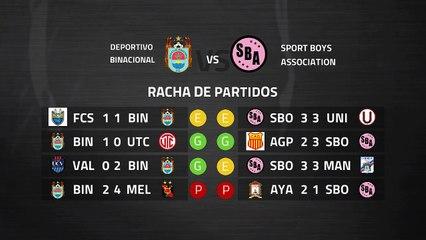 Previa partido entre Deportivo Binacional y Sport Boys Association Jornada 6 Perú - Liga 1 Apertura