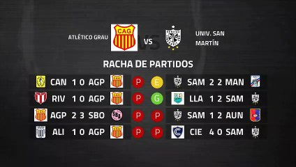 Previa partido entre Atlético Grau y Univ. San Martín Jornada 6 Perú - Liga 1 Apertura