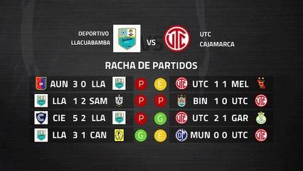 Previa partido entre Deportivo Llacuabamba y UTC Cajamarca Jornada 6 Perú - Liga 1 Apertura
