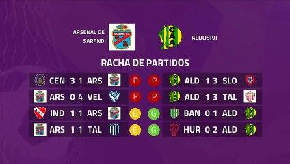 Previa partido entre Arsenal de Sarandí y Aldosivi Jornada 23 Superliga Argentina