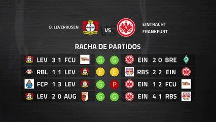 Previa partido entre B. Leverkusen y Eintracht Frankfurt Jornada 25 Bundesliga
