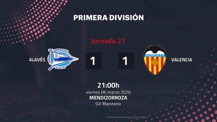 Resumen partido entre Alavés y Valencia Jornada 27 Primera División