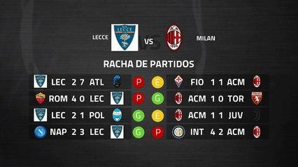 Previa partido entre Lecce y Milan Jornada 27 Serie A