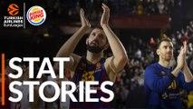 Burger King Stat Stories: Turkish Airlines EuroLeague Regular Season Round 27 & 28
