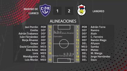 Resumen partido entre Marino de Luanco y Langreo Jornada 28 Segunda División B