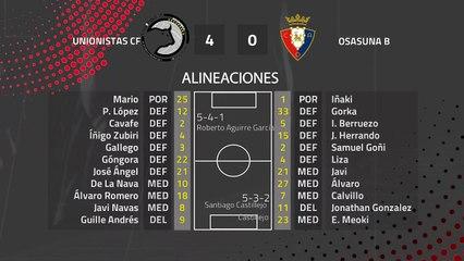 Resumen partido entre Unionistas CF y Osasuna B Jornada 28 Segunda División B