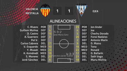 Resumen partido entre Valencia Mestalla y Ejea Jornada 28 Segunda División B