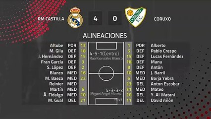 Resumen partido entre RM Castilla y Coruxo Jornada 28 Segunda División B