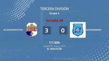Resumen partido entre JD Somorrostro y Ariznabarra Jornada 28 Tercera División