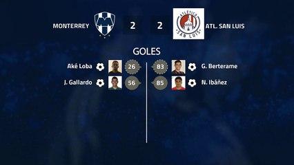 Resumen partido entre Monterrey y Atl. San Luis Jornada 9 Liga MX - Clausura