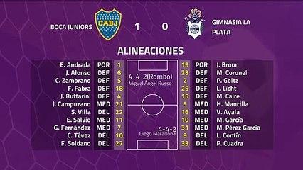 Resumen partido entre Boca Juniors y Gimnasia La Plata Jornada 23 Superliga Argentina
