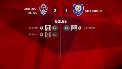 Resumen partido entre Colorado Rapids y Orlando City Jornada 3 MLS - Liga USA