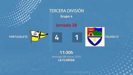 Resumen partido entre Portugalete y Tolosa CF Jornada 28 Tercera División