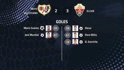 Resumen partido entre Rayo Vallecano y Elche Jornada 31 Segunda División