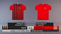 Match Review: Nice vs Monaco on 07/03/2020