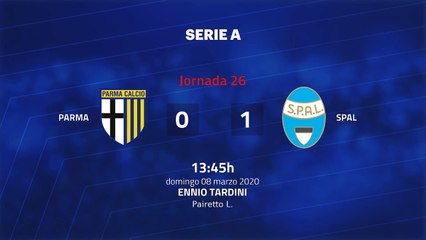 Resumen partido entre Parma y SPAL Jornada 26 Serie A