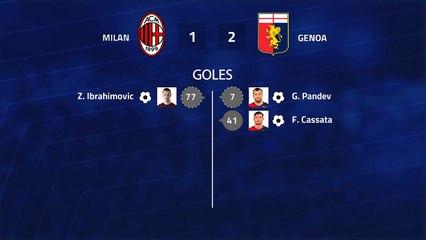 Resumen partido entre Milan y Genoa Jornada 26 Serie A