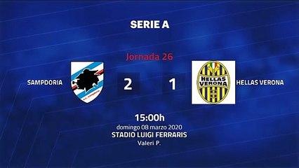 Resumen partido entre Sampdoria y Hellas Verona Jornada 26 Serie A