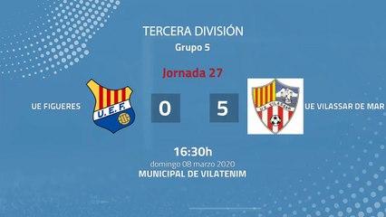 Resumen partido entre UE Figueres y UE Vilassar de Mar Jornada 27 Tercera División