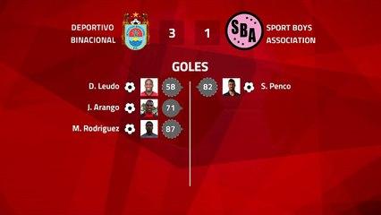 Resumen partido entre Deportivo Binacional y Sport Boys Association Jornada 6 Perú - Liga 1 Apertura