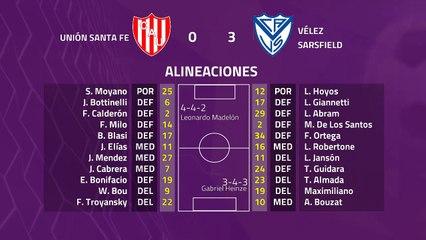 Resumen partido entre Unión Santa Fe y Vélez Sarsfield Jornada 23 Superliga Argentina