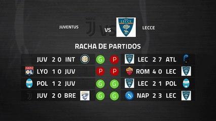Previa partido entre Juventus y Lecce Jornada 28 Serie A