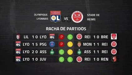 Previa partido entre Olympique Lyonnais y Stade de Reims Jornada 29 Ligue 1