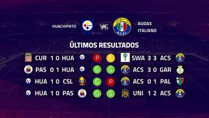 Previa partido entre Huachipato y Audax Italiano Jornada 7 Primera Chile
