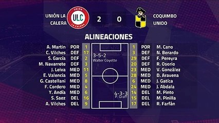 Resumen partido entre Unión La Calera y Coquimbo Unido Jornada 7 Primera Chile